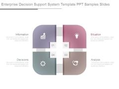Enterprise Decision Support System Template Ppt Samples Slides