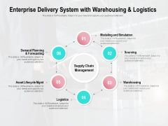 Enterprise Delivery System With Warehousing And Logistics Ppt PowerPoint Presentation Styles Display