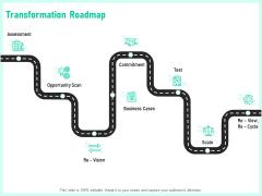 Enterprise Digital Transformation Transformation Roadmap Ppt Styles Picture PDF