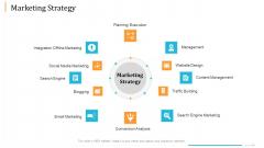 Enterprise Examination And Inspection Marketing Strategy Themes PDF