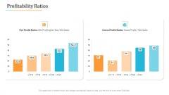 Enterprise Examination And Inspection Profitability Ratios Icons PDF