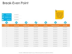 Enterprise Governance Break Even Point Themes PDF