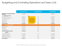 Enterprise Governance Budgeting And Controlling Operations And Taxes Professional PDF