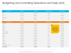 Enterprise Governance Budgeting And Controlling Operations And Taxes Store Designs PDF