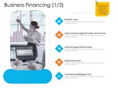 Enterprise Governance Business Financing Formats PDF