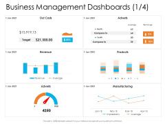 Enterprise Governance Business Management Dashboards Jan Introduction PDF