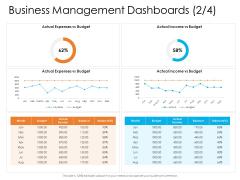 Enterprise Governance Business Management Dashboards Mar Download PDF