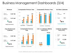 Enterprise Governance Business Management Dashboards New Brochure PDF
