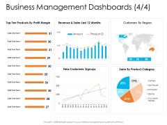 Enterprise Governance Business Management Dashboards Slides PDF