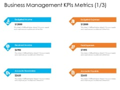 Enterprise Governance Business Management Kpis Metrics Adapt Rules PDF