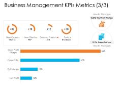 Enterprise Governance Business Management Kpis Metrics Demonstration PDF
