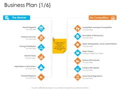 Enterprise Governance Business Plan And Diagrams PDF