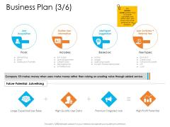 Enterprise Governance Business Plan Data Portrait PDF