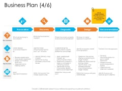 Enterprise Governance Business Plan Key Icons PDF