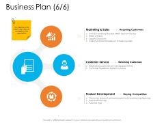 Enterprise Governance Business Plan Portrait PDF