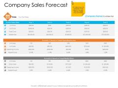 Enterprise Governance Company Sales Forecast Introduction PDF