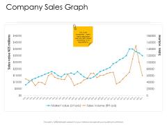 Enterprise Governance Company Sales Graph Topics PDF