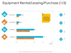 Enterprise Governance Equipment Rental Leasing Purchase Fixed Guidelines PDF