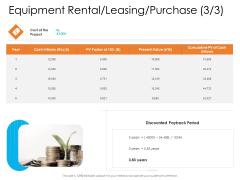Enterprise Governance Equipment Rental Leasing Purchase Introduction PDF