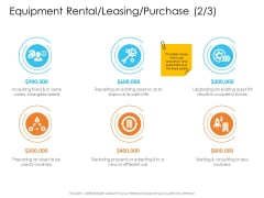 Enterprise Governance Equipment Rental Leasing Purchase Life Brochure PDF