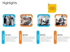 Enterprise Governance Highlights Slides PDF