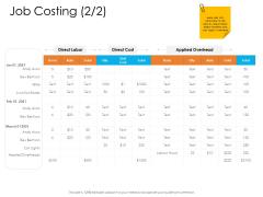 Enterprise Governance Job Costing Structure PDF