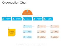 Enterprise Governance Organization Chart Summary PDF