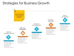 Enterprise Governance Strategies For Business Growth Formats PDF
