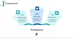 Enterprise Handbook Comparison Ppt Portfolio Summary PDF