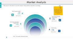 Enterprise Handbook Market Analysis Ppt Outline Themes PDF