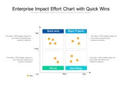 Enterprise Impact Effort Chart With Quick Wins Ppt PowerPoint Presentation Icon Elements PDF