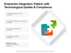 Enterprise Integration Pattern With Technological Update And Compliance Ppt PowerPoint Presentation Summary Ideas