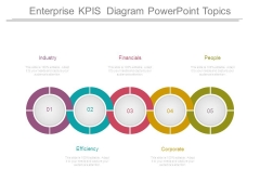 Enterprise Kpis Diagram Powerpoint Topics