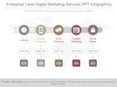 Enterprise Level Digital Marketing Services Ppt Infographics