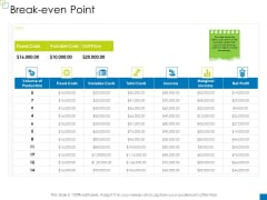 Enterprise Management Break-Even Point Mockup PDF