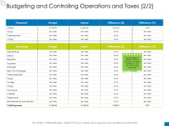 Enterprise Management Budgeting And Controlling Operations And Taxes Structure PDF