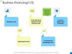 Enterprise Management Business Financing Microsoft PDF