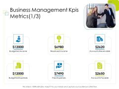 Enterprise Management Business Management Kpis Metrics Introduction PDF