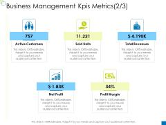 Enterprise Management Business Management Kpis Metrics Net Diagrams PDF