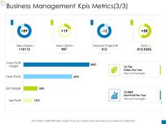 Enterprise Management Business Management Kpis Metrics Year Elements PDF