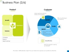 Enterprise Management Business Plan Fears Elements PDF