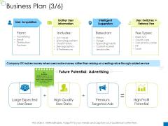 Enterprise Management Business Plan Large Portrait PDF