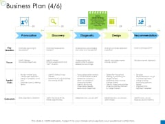 Enterprise Management Business Plan Map Inspiration PDF