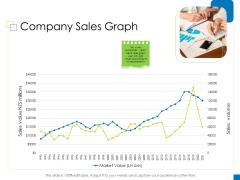 Enterprise Management Company Sales Graph Themes PDF