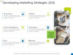 Enterprise Management Developing Marketing Strategies Adapt Demonstration PDF