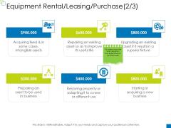 Enterprise Management Equipment Rental Leasing Purchase An Ideas PDF