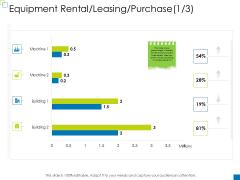 Enterprise Management Equipment Rental Leasing Purchase Designs PDF
