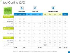 Enterprise Management Job Costing Bentson Structure PDF