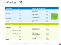 Enterprise Management Job Costing Template PDF