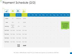 Enterprise Management Payment Schedule Cable Summary PDF